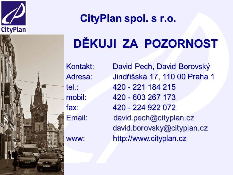 Energetika a venkovský prostor – 11. 3. 2010 28 CityPlan spol.