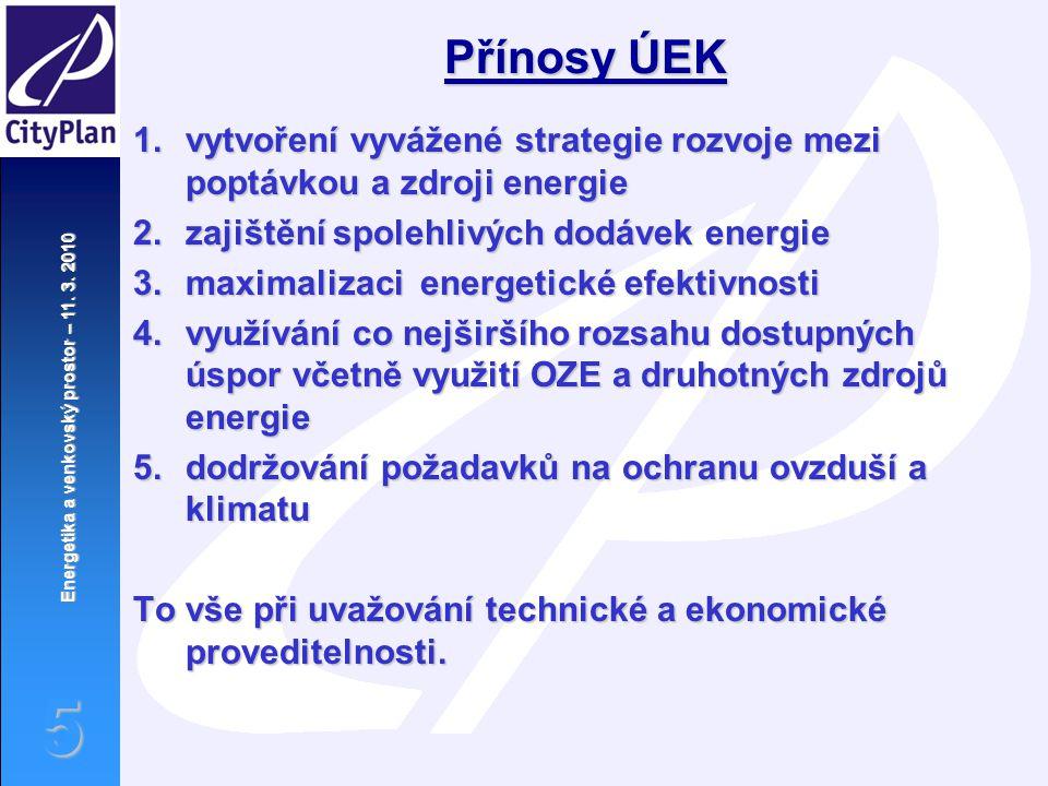 Energetika a venkovský prostor – 11.3.