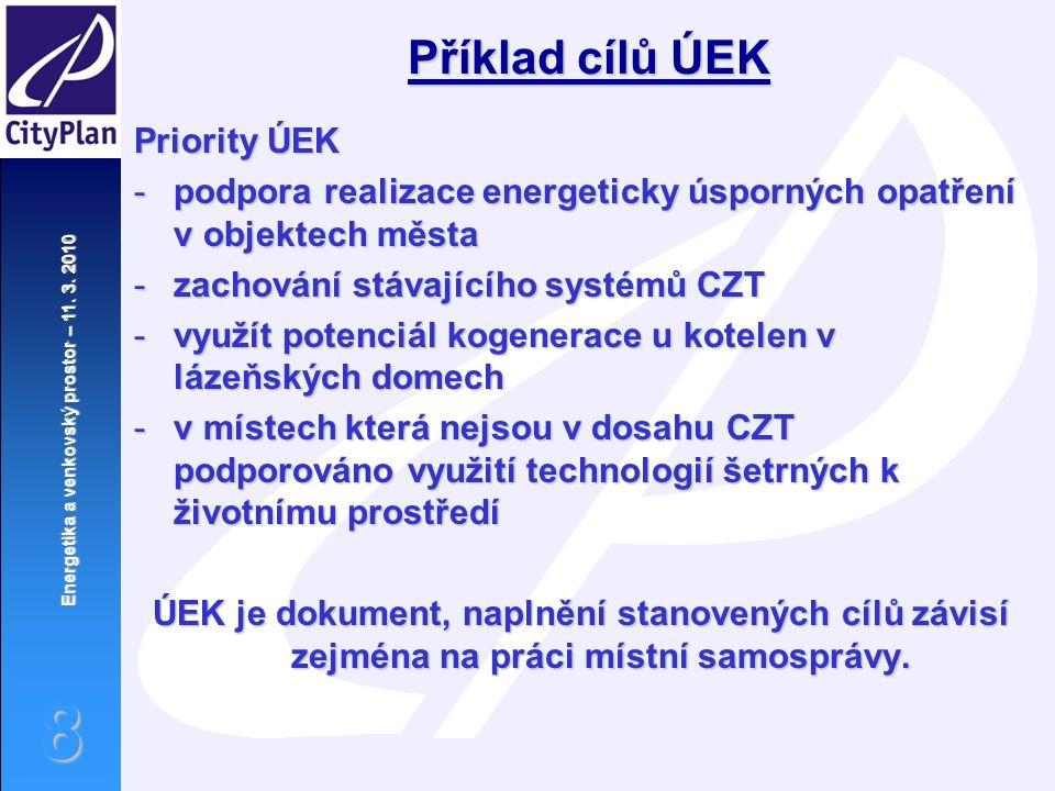 Energetika a venkovský prostor – 11. 3.
