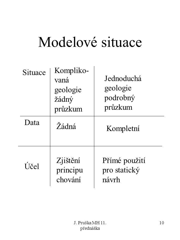 J. Pruška MH 11. přednáška 10 Modelové situace Situace Data Účel Kompliko- vaná geologie žádný průzkum Jednoduchá geologie podrobný průzkum Žádná Komp