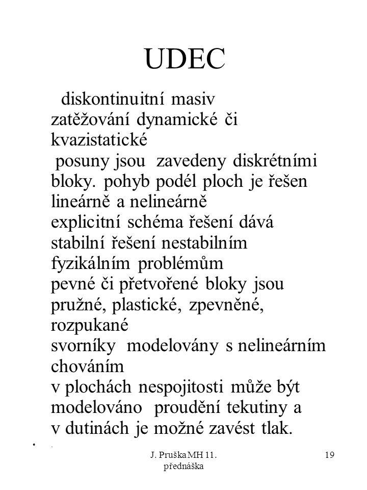 J. Pruška MH 11. přednáška 19 UDEC diskontinuitní masiv zatěžování dynamické či kvazistatické posuny jsou zavedeny diskrétními bloky. pohyb podél ploc