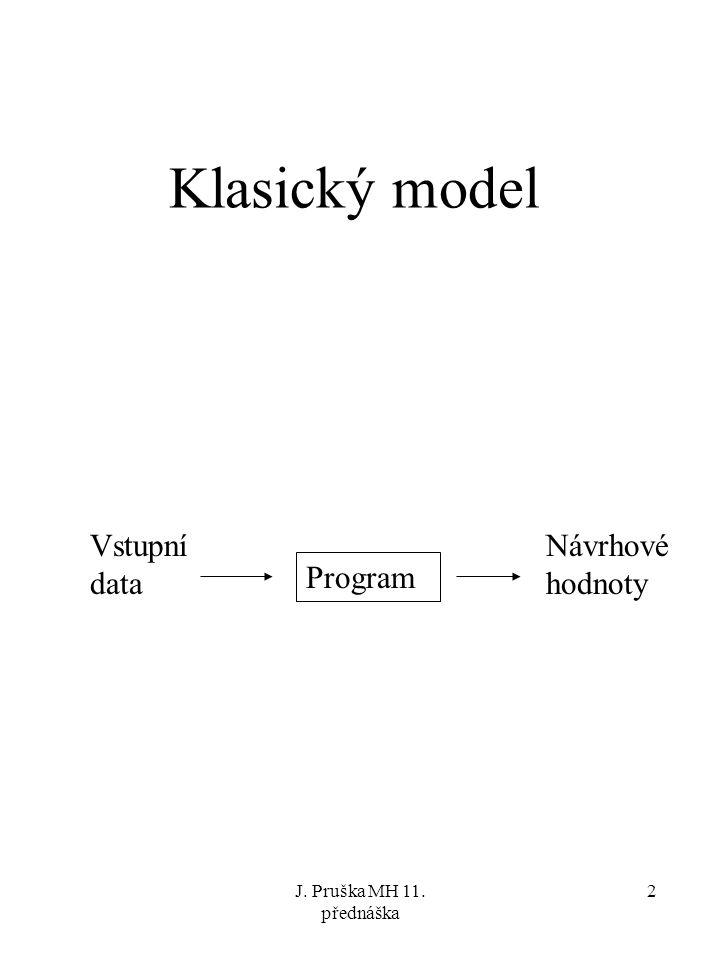 J. Pruška MH 11. přednáška 2 Klasický model Vstupní data Program Návrhové hodnoty