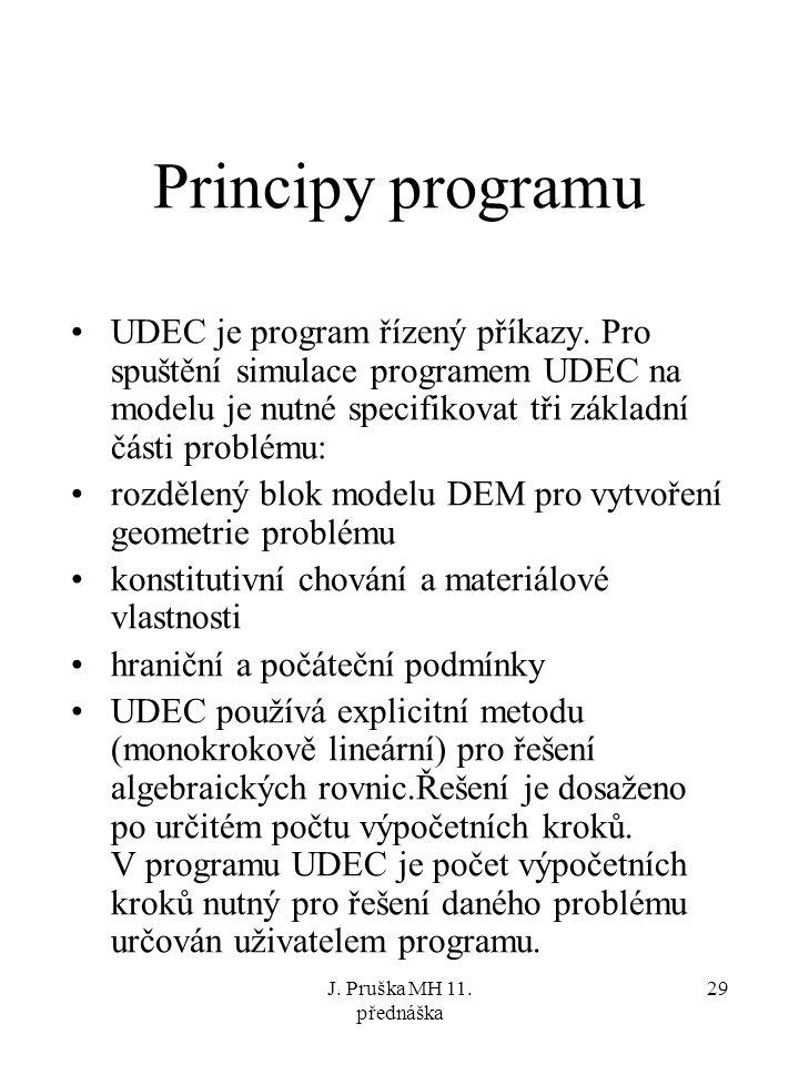 J. Pruška MH 11. přednáška 29 Principy programu UDEC je program řízený příkazy. Pro spuštění simulace programem UDEC na modelu je nutné specifikovat t