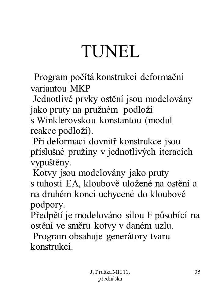 J. Pruška MH 11. přednáška 35 TUNEL Program počítá konstrukci deformační variantou MKP Jednotlivé prvky ostění jsou modelovány jako pruty na pružném p