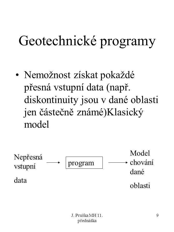 J. Pruška MH 11. přednáška 9 Geotechnické programy Nemožnost získat pokaždé přesná vstupní data (např. diskontinuity jsou v dané oblasti jen částečně