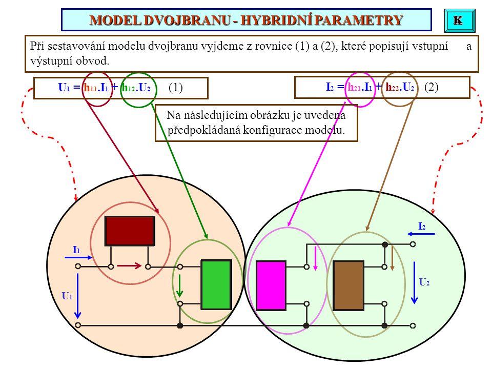 MODEL DVOJBRANU - HYBRIDNÍ PARAMETRY K K U 1 = h 11.I 1 + h 12.U 2 (1) Z rovnice (1) vyplývá, že vstupní napětí U 1 je dáno součtem dvou dílčích napětí (h 11.I 1 a h 12.U 2 ).