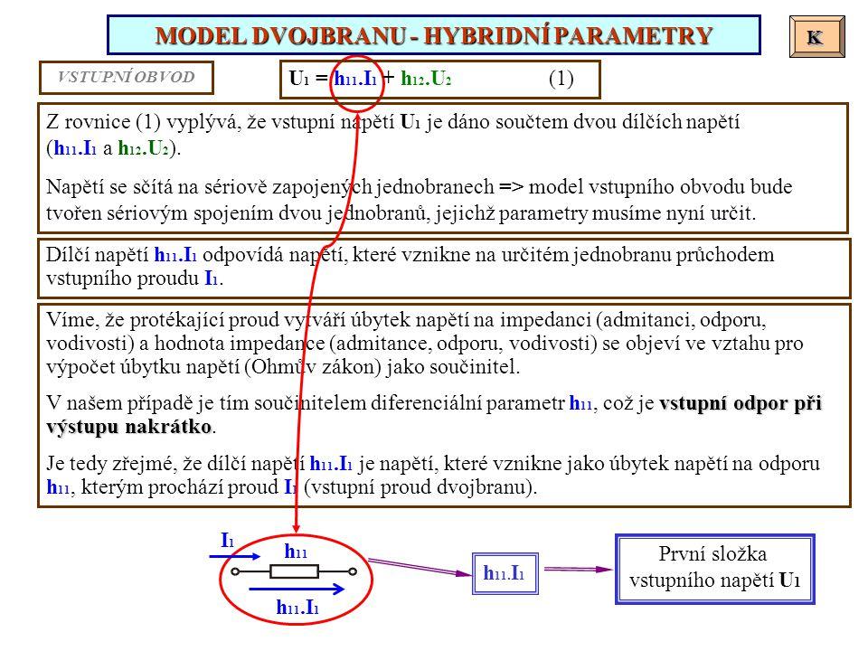 MODEL DVOJBRANU - HYBRIDNÍ PARAMETRY K K U 1 = h 11.I 1 + h 12.U 2 (1) Nyní se budeme zabývat druhým dílčím napětím, které je vyjádřeno v rovnici (1) členem h 12.U 2, který je důležitým parametrem druhého jednobranu modelu vstupního obvodu.