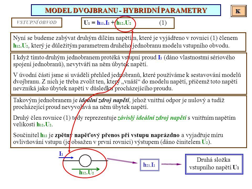 MODEL DVOJBRANU - HYBRIDNÍ PARAMETRY K K U 1 = h 11.I 1 + h 12.U 2 (1) Vstupní napětí dvojbranu U 1 je dáno, viz rovnice (1), součtem dvou dílčích napětí.