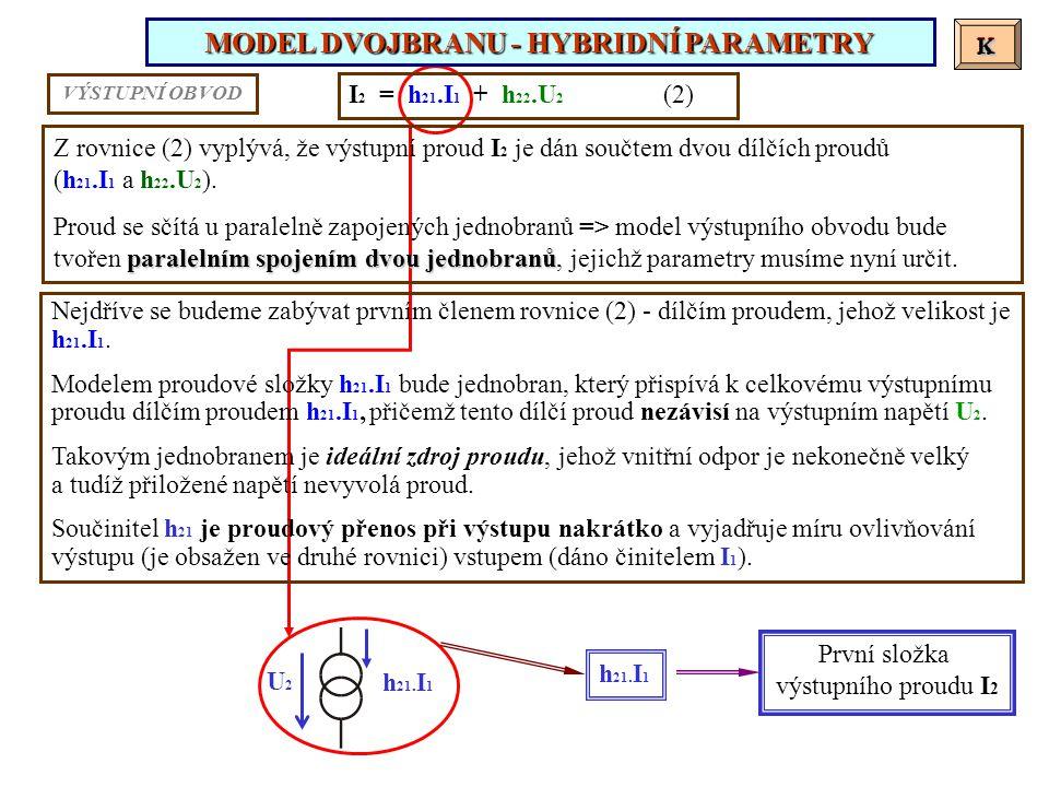 K K I 2 = h 21.I 1 + h 22.U 2 (2) h 21. I 1 U2U2 K K K MODEL DVOJBRANU - HYBRIDNÍ PARAMETRY h 21. I 1 První složka výstupního proudu I 2 Nejdříve se b