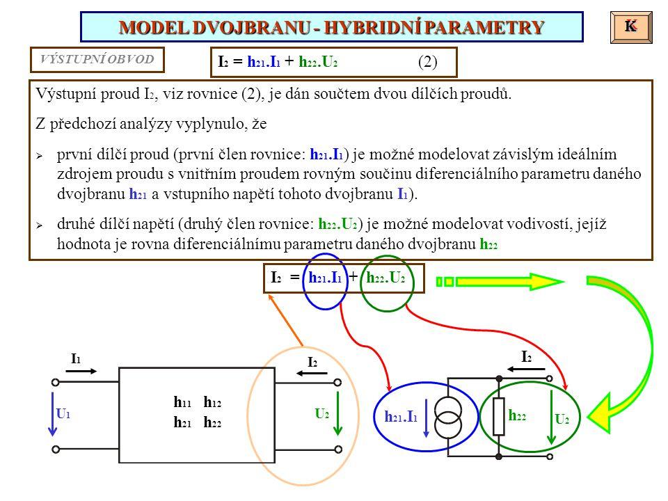 I1I1 I2I2 U1U1 U2U2 h 11 h 12 h 21 h 22 Výchozí stav:  je dán dvojbran  je zadán klidový pracovní bod  v zadaném klidovém pracovním bodě jsou určeny jeho diferenciální hybridní parametry  umíme sestavit charakteristické linearizované hybridní rovnice dvojbranu Charakteristické linearizované hybridní rovnice dvojbranu: U 1 = h 11.I 1 + h 12.U 2 (1) I 2 = h 21.I 1 + h 22.U 2 (2) MODEL DVOJBRANU - HYBRIDNÍ PARAMETRY R E K A P I T U P A C E KKK P 0 =[U 1p ; I 1p ; U 2p ; I 2p ] Úkol: pomocí dané množiny ideálních jednobranů sestavit model daného dvojbranu s využitím určených diferenciálních hybridních parametrů