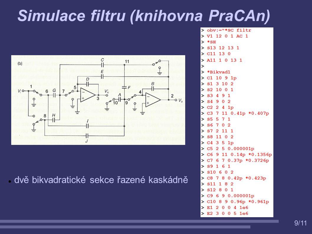 9/11 Simulace filtru (knihovna PraCAn) dvě bikvadratické sekce řazené kaskádně