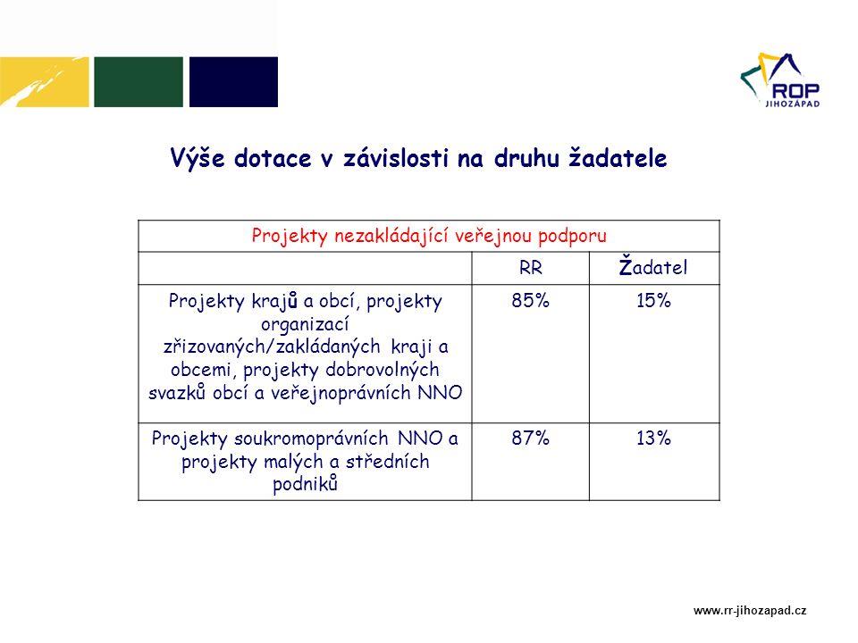 www.rr-jihozapad.cz Výše dotace v závislosti na druhu žadatele Projekty nezakládající veřejnou podporu RRŽadatel Projekty krajů a obcí, projekty organ