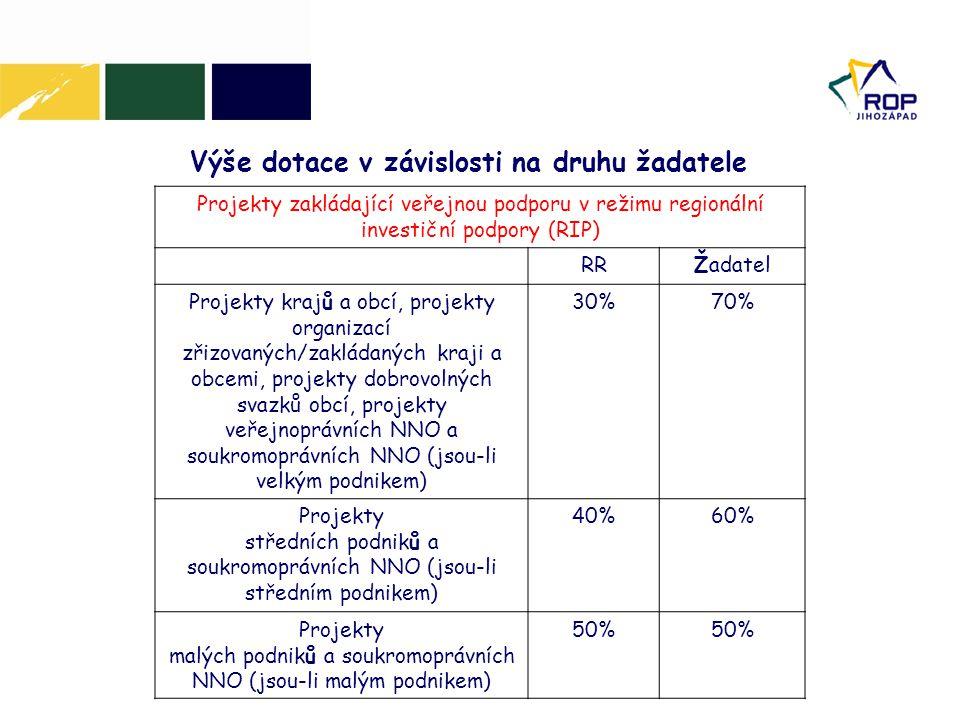 Výše dotace v závislosti na druhu žadatele Projekty zakládající veřejnou podporu v režimu regionální investiční podpory (RIP) RRŽadatel Projekty krajů