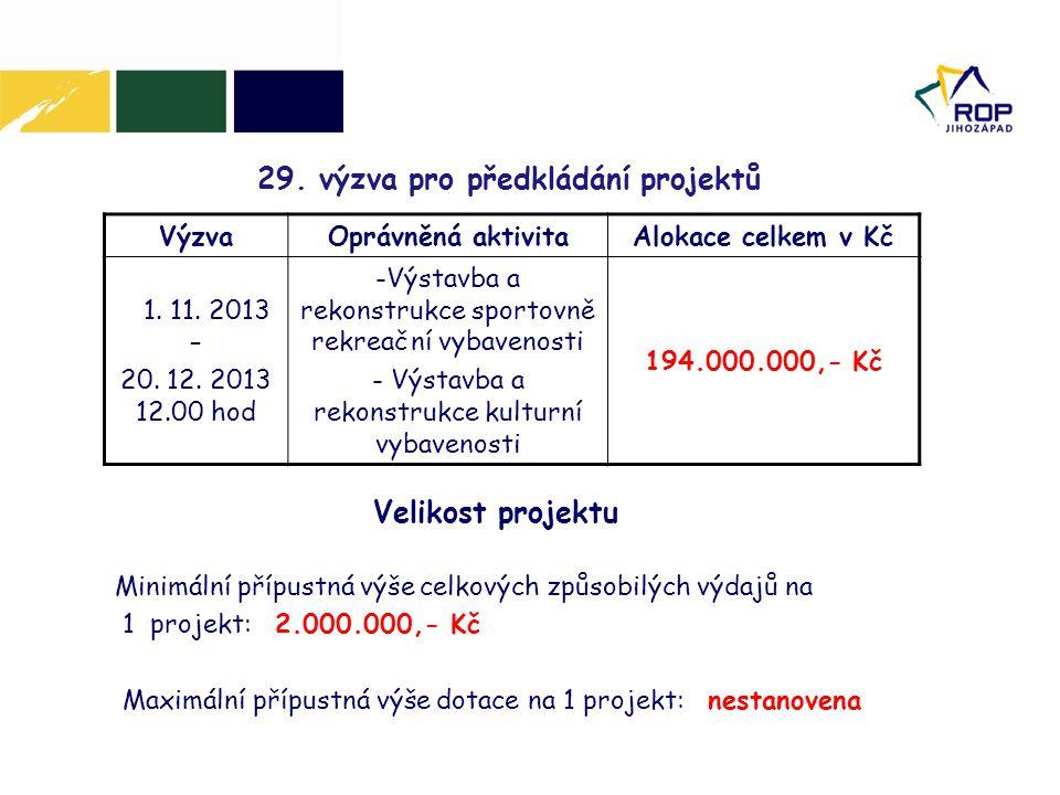 www.rr-jihozapad.cz Výše dotace v závislosti na druhu žadatele Projekty nezakládající veřejnou podporu RRŽadatel Projekty krajů a obcí, projekty organizací zřizovaných/zakládaných kraji a obcemi, projekty dobrovolných svazků obcí a veřejnoprávních NNO 85%15% Projekty soukromoprávních NNO a projekty malých a středních podniků 87%13%
