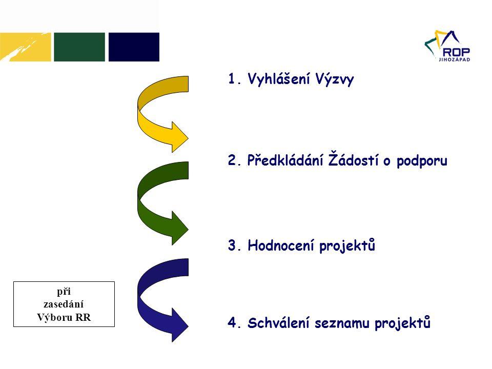 1. Vyhlášení Výzvy 2. Předkládání Žádostí o podporu 3. Hodnocení projektů 4. Schválení seznamu projektů při zasedání Výboru RR