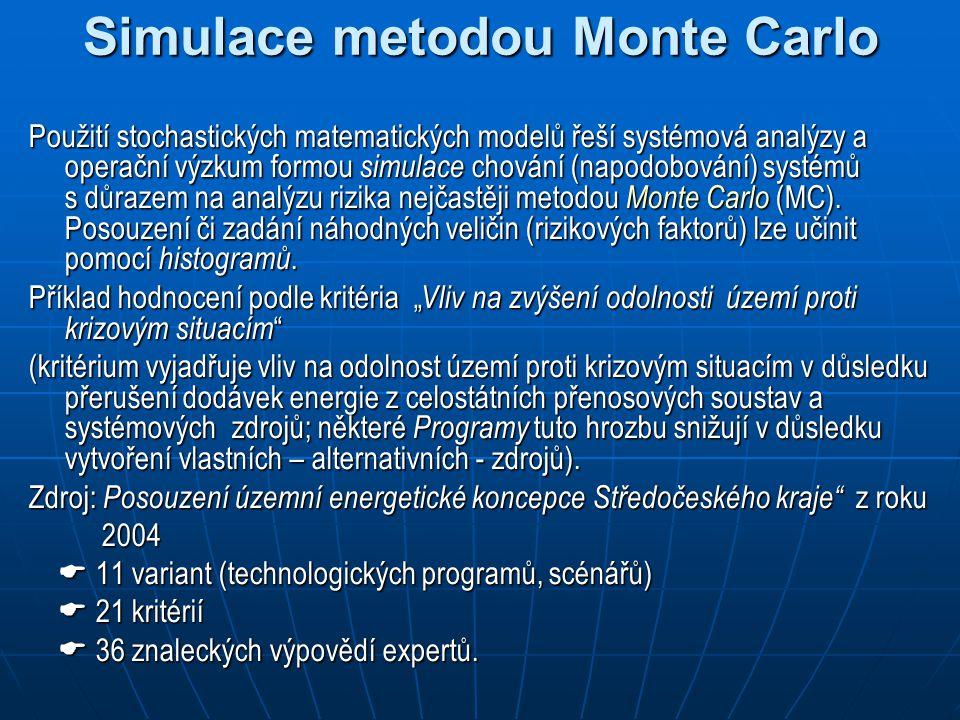 Simulace metodou Monte Carlo Použití stochastických matematických modelů řeší systémová analýzy a operační výzkum formou simulace chování (napodobování) systémů s důrazem na analýzu rizika nejčastěji metodou Monte Carlo (MC).