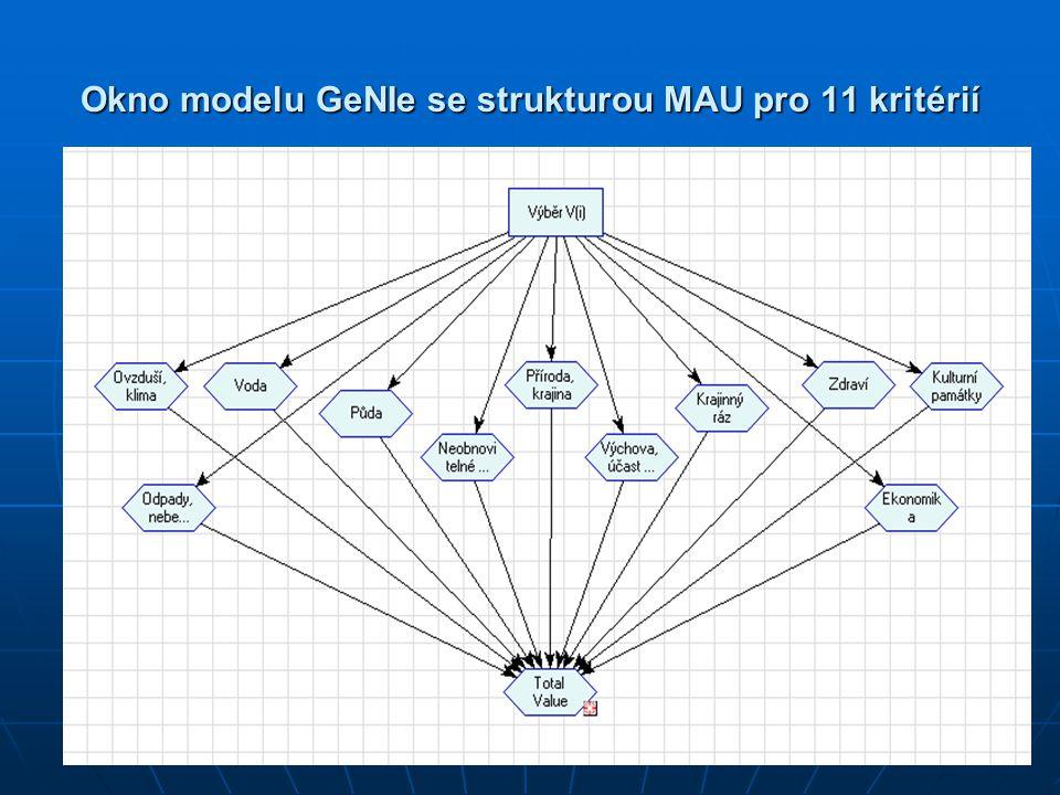 Okno modelu GeNIe se strukturou MAU pro 11 kritérií