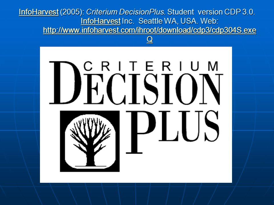 InfoHarvestInfoHarvest (2005): Criterium DecisionPlus.