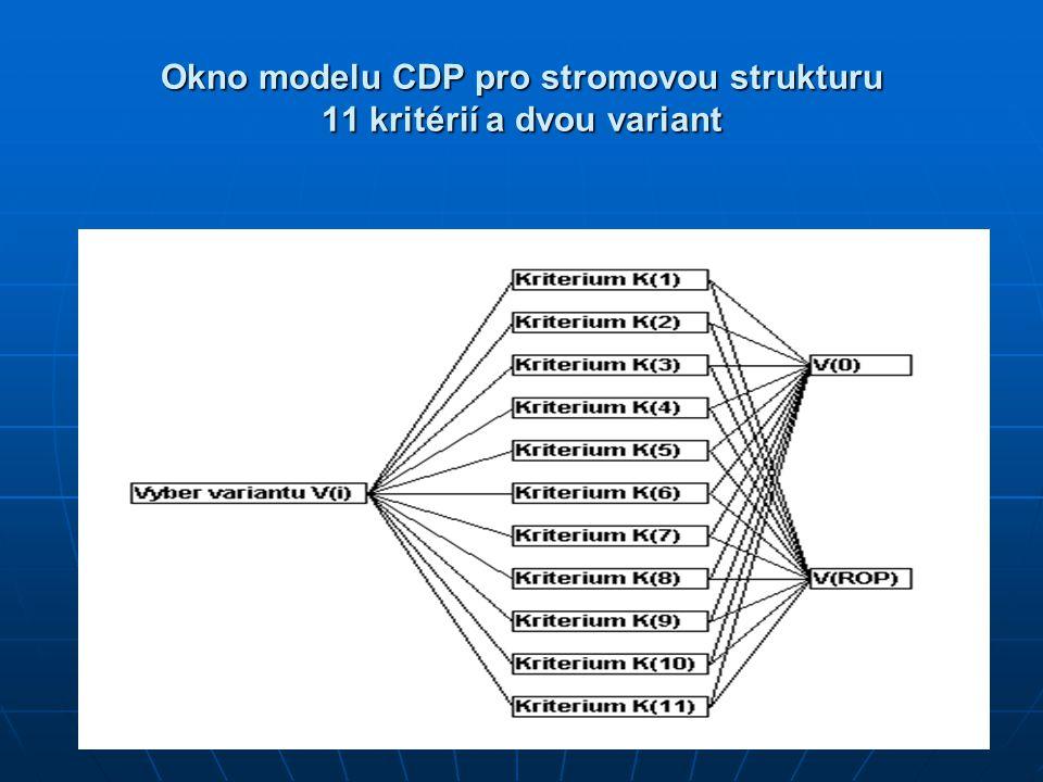 Okno modelu CDP pro stromovou strukturu 11 kritérií a dvou variant