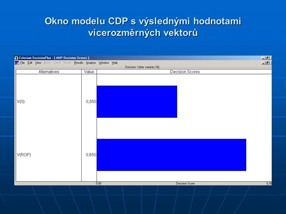 Okno modelu CDP s výslednými hodnotami vícerozměrných vektorů