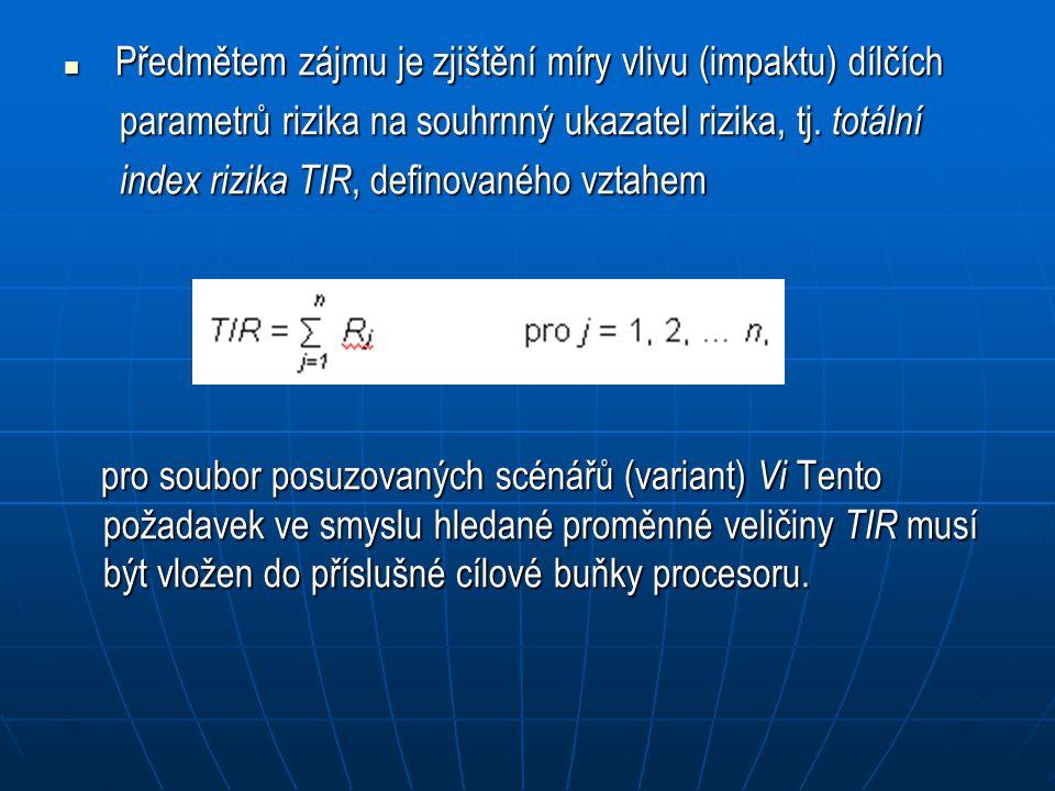 Předmětem zájmu je zjištění míry vlivu (impaktu) dílčích Předmětem zájmu je zjištění míry vlivu (impaktu) dílčích parametrů rizika na souhrnný ukazatel rizika, tj.