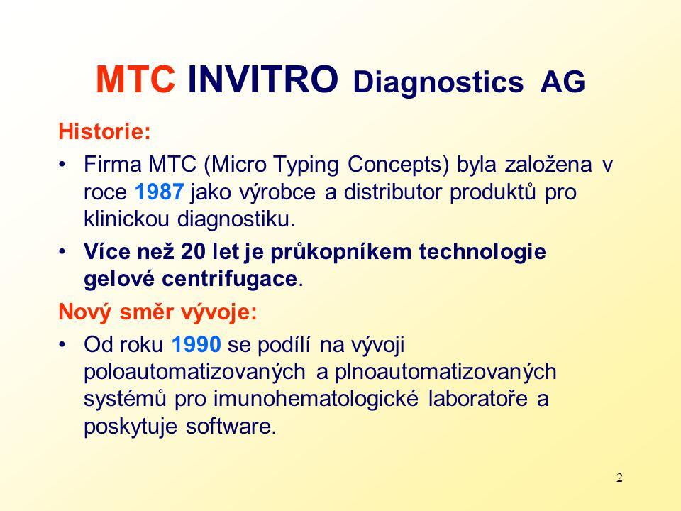 2 MTC INVITRO Diagnostics AG Historie: Firma MTC (Micro Typing Concepts) byla založena v roce 1987 jako výrobce a distributor produktů pro klinickou d