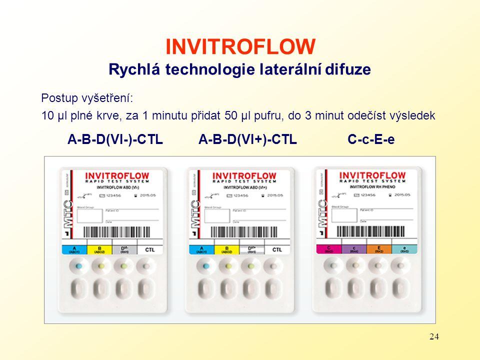 24 INVITROFLOW Rychlá technologie laterální difuze Postup vyšetření: 10 µl plné krve, za 1 minutu přidat 50 µl pufru, do 3 minut odečíst výsledek A-B-