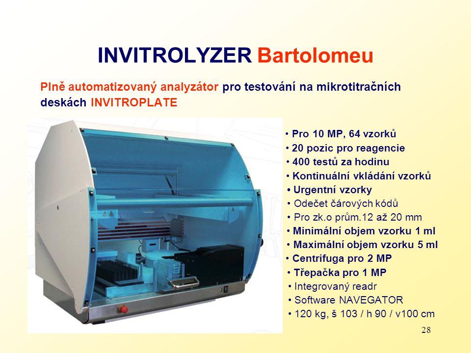 28 INVITROLYZER Bartolomeu Plně automatizovaný analyzátor pro testování na mikrotitračních deskách INVITROPLATE Pro 10 MP, 64 vzorků 20 pozic pro reag