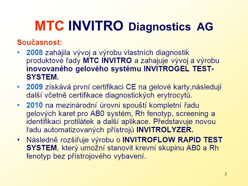 3 MTC INVITRO Diagnostics AG Současnost: 2008 zahájila vývoj a výrobu vlastních diagnostik produktové řady MTC INVITRO a zahajuje vývoj a výrobu inovo