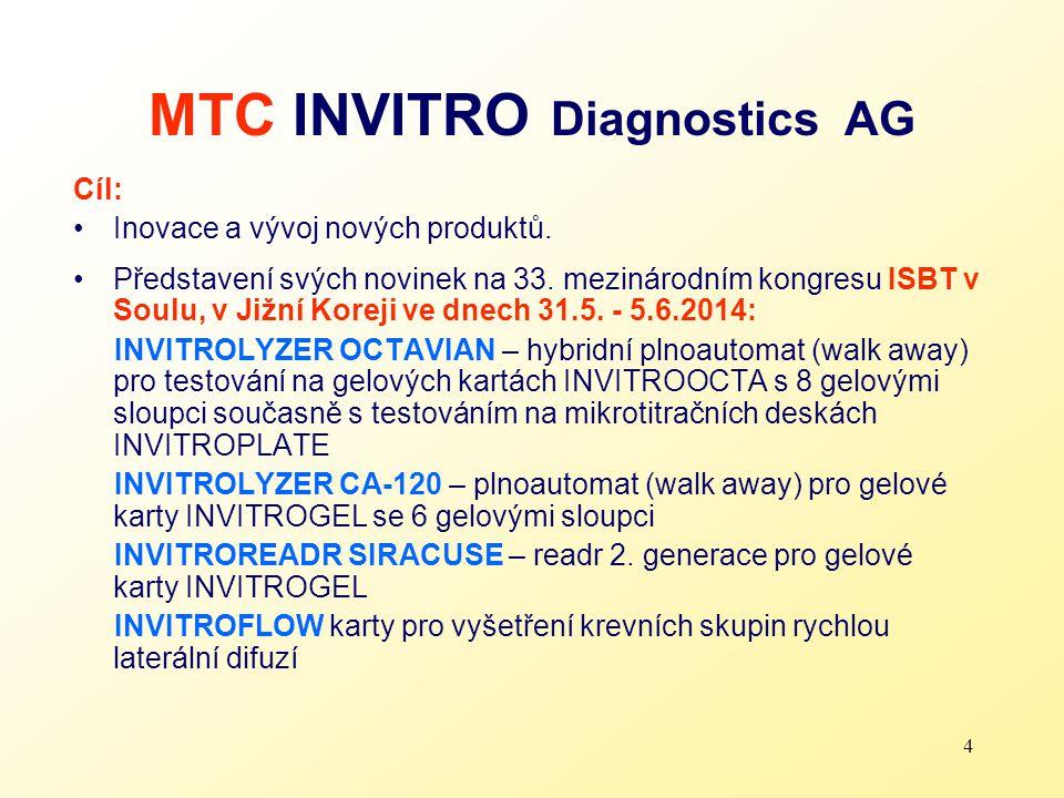4 MTC INVITRO Diagnostics AG Cíl: Inovace a vývoj nových produktů. Představení svých novinek na 33. mezinárodním kongresu ISBT v Soulu, v Jižní Koreji