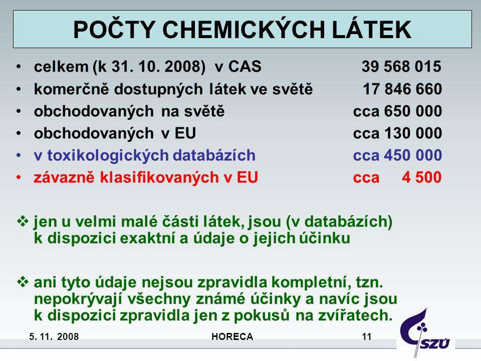 5. 11. 2008 HORECA 11 celkem (k 31. 10. 2008) v CAS 39 568 015 komerčně dostupných látek ve světě 17 846 660 obchodovaných na světě cca 650 000 obchod