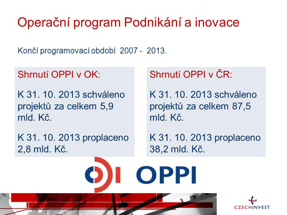 Operační program Podnikání a inovace Končí programovací období 2007 - 2013. Shrnutí OPPI v OK: K 31. 10. 2013 schváleno projektů za celkem 5,9 mld. Kč