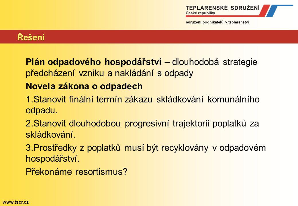sdružení podnikatelů v teplárenství www.tscr.cz Řešení Plán odpadového hospodářství – dlouhodobá strategie předcházení vzniku a nakládání s odpady Nov