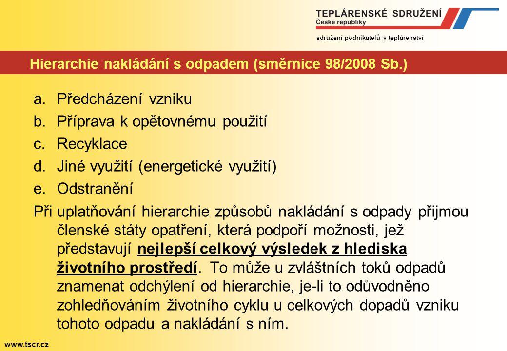 sdružení podnikatelů v teplárenství www.tscr.cz Hierarchie nakládání s odpadem (směrnice 98/2008 Sb.) a.Předcházení vzniku b.Příprava k opětovnému pou