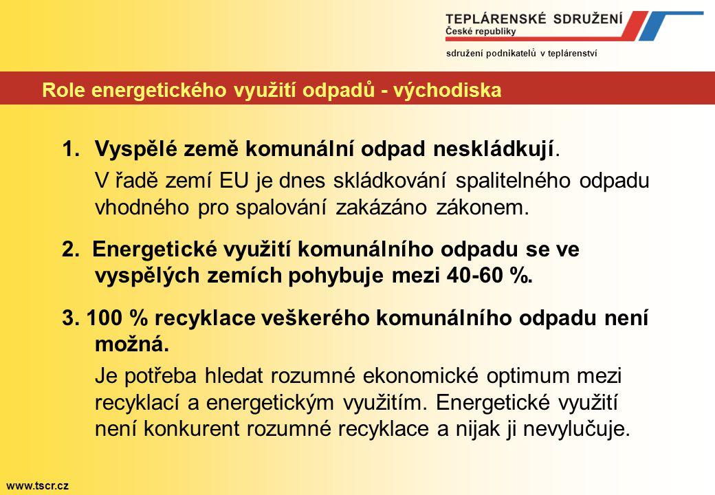 sdružení podnikatelů v teplárenství www.tscr.cz Role energetického využití odpadů - východiska 1.Vyspělé země komunální odpad neskládkují.