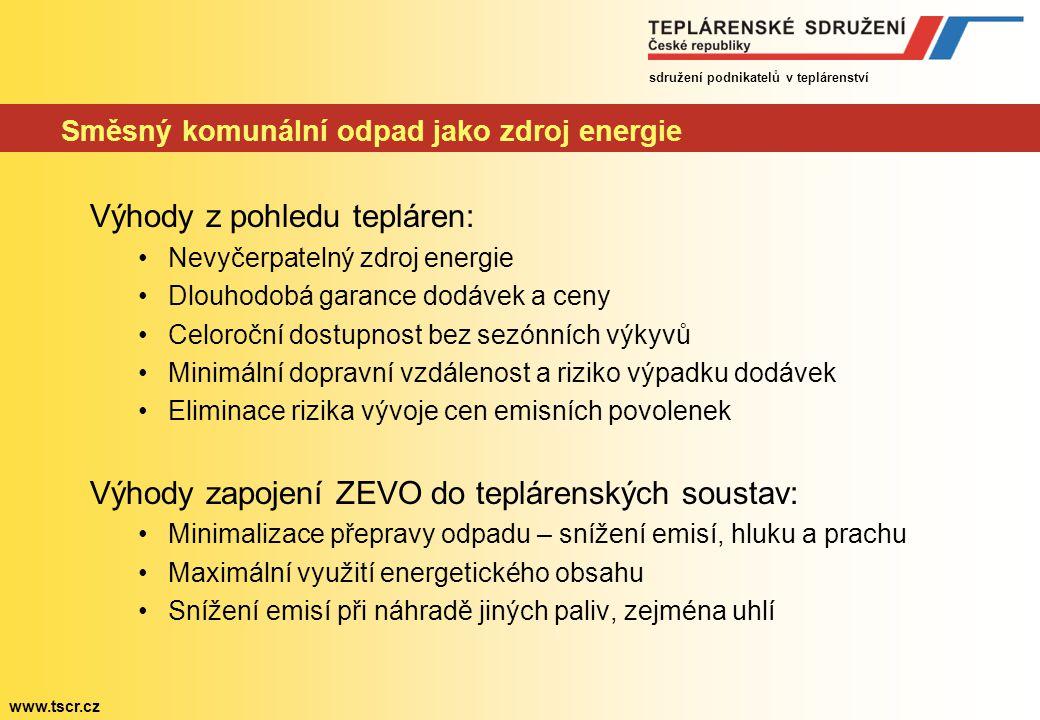 sdružení podnikatelů v teplárenství www.tscr.cz Směsný komunální odpad jako zdroj energie Výhody z pohledu tepláren: Nevyčerpatelný zdroj energie Dlouhodobá garance dodávek a ceny Celoroční dostupnost bez sezónních výkyvů Minimální dopravní vzdálenost a riziko výpadku dodávek Eliminace rizika vývoje cen emisních povolenek Výhody zapojení ZEVO do teplárenských soustav: Minimalizace přepravy odpadu – snížení emisí, hluku a prachu Maximální využití energetického obsahu Snížení emisí při náhradě jiných paliv, zejména uhlí