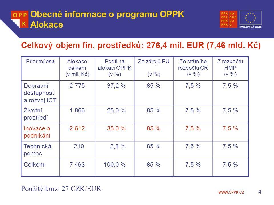 WWW.OPPK.CZ 4 Obecné informace o programu OPPK Alokace Celkový objem fin. prostředků: 276,4 mil. EUR (7,46 mld. Kč) Použitý kurz: 27 CZK/EUR Prioritní