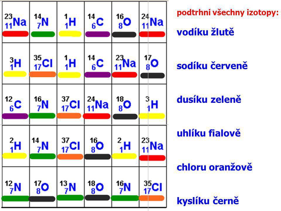 podtrhni všechny izotopy: vodíku žlutě sodíku červeně dusíku zeleně uhlíku fialově chloru oranžově kyslíku černě