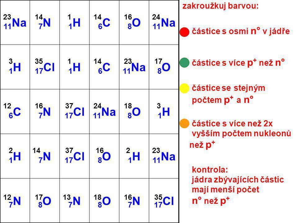 zakroužkuj barvou: částice s osmi n° v jádře částice s více p + než n° částice se stejným počtem p + a n° částice s více než 2x vyšším počtem nukleonů než p + kontrola: jádra zbývajících částic mají menší počet n° než p + řešení: