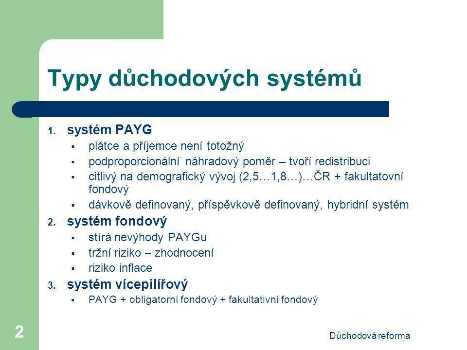 Důchodová reforma 3 Základní problém v ČR