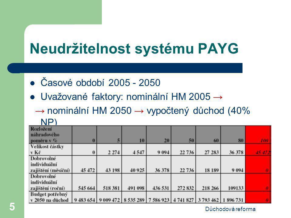 Důchodová reforma 6 Velikost pojistných sazeb Současné sazby pojistného OSVČ…28 % Zaměstnanec…6,5 % Zaměstnavatel…21,5 % Na jaký faktorech závisí velikost pojistných sazeb.
