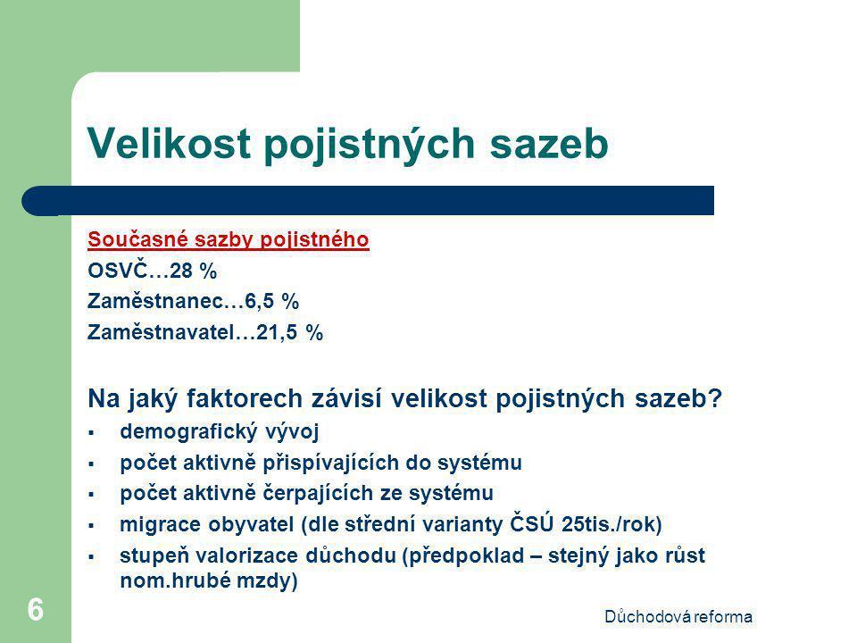 Důchodová reforma 7 Demografický vývoj