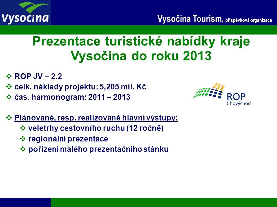 24.11.2014 7 Vysočina Tourism, příspěvková organizace Prezentace turistické nabídky kraje Vysočina do roku 2013  ROP JV – 2.2  celk. náklady projekt