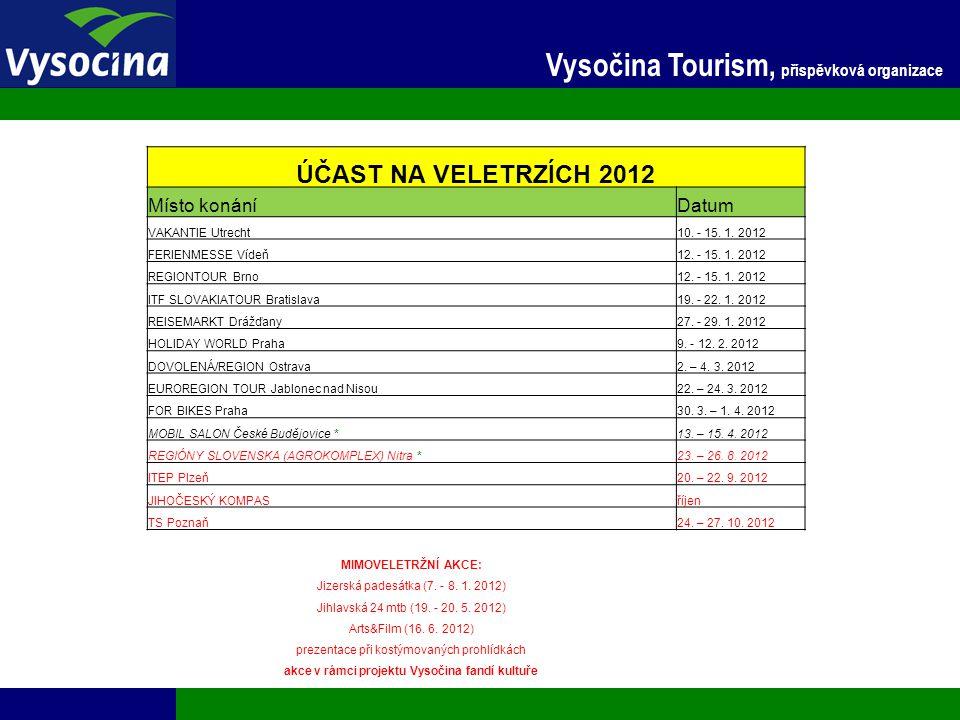 24.11.2014 8 Vysočina Tourism, příspěvková organizace ÚČAST NA VELETRZÍCH 2012 Místo konáníDatum VAKANTIE Utrecht10. - 15. 1. 2012 FERIENMESSE Vídeň12