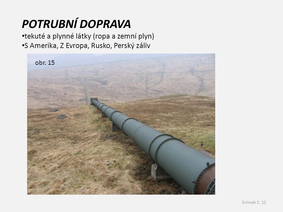 Snímek č. 12 POTRUBNÍ DOPRAVA tekuté a plynné látky (ropa a zemní plyn) S Amerika, Z Evropa, Rusko, Perský záliv obr. 15