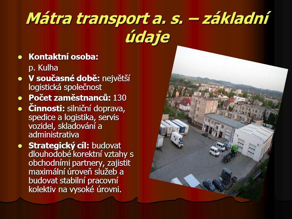Mátra transport a. s. – základní údaje Kontaktní osoba: Kontaktní osoba: p.