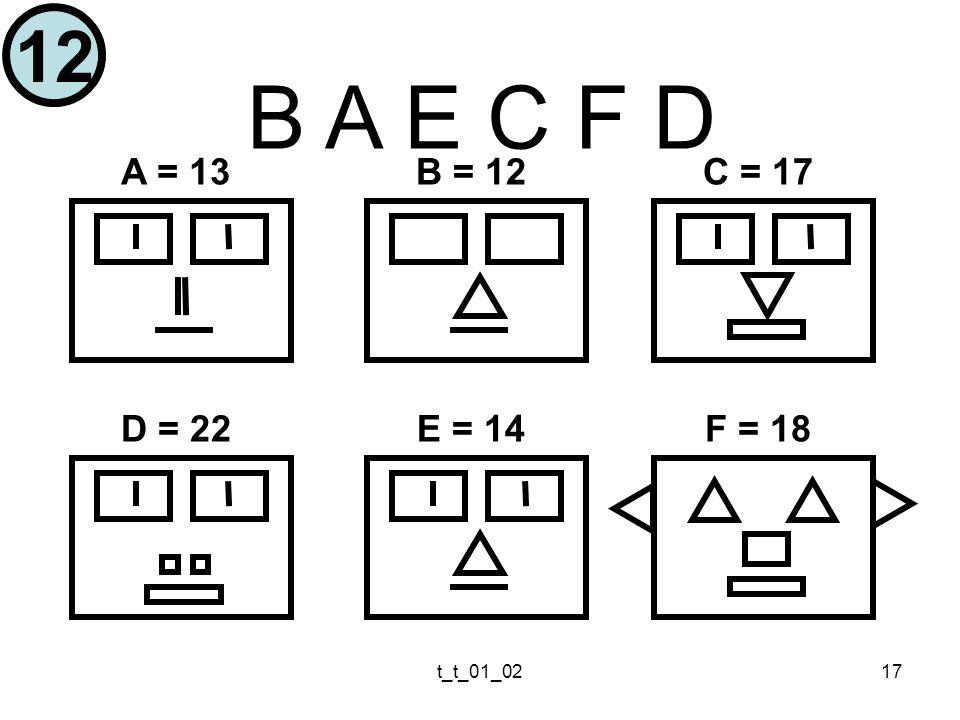 t_t_01_0217 A = 13B = 12C = 17 D = 22E = 14F = 18 12 B A E C F D