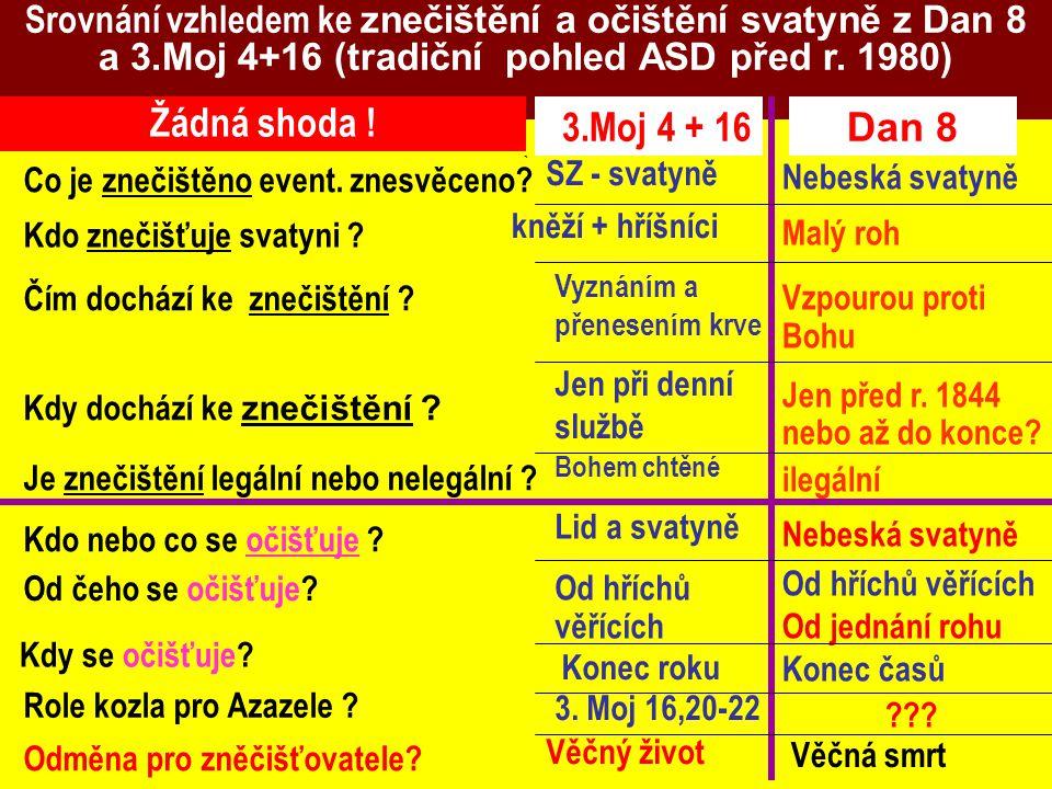 Srovnání vzhledem ke znečištění a očištění svatyně z Dan 8 a 3.Moj 4+16 (tradiční pohled ASD před r. 1980) Nebeská svatyně Malý roh Vzpourou proti Boh