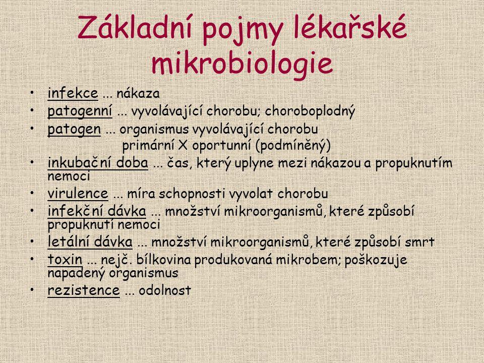 Základní pojmy lékařské mikrobiologie infekce... nákaza patogenní... vyvolávající chorobu; choroboplodný patogen... organismus vyvolávající chorobu pr