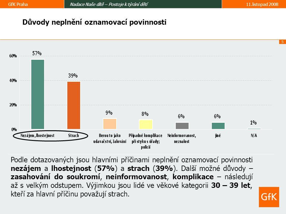 5 GfK PrahaNadace Naše dítě – Postoje k týrání dětí11.listopad 2008 Důvody neplnění oznamovací povinnosti Podle dotazovaných jsou hlavními příčinami neplnění oznamovací povinnosti nezájem a lhostejnost (57%) a strach (39%).
